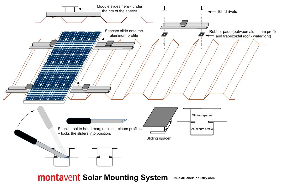 Solar System Sleek Systems Ltd Seo Web Design